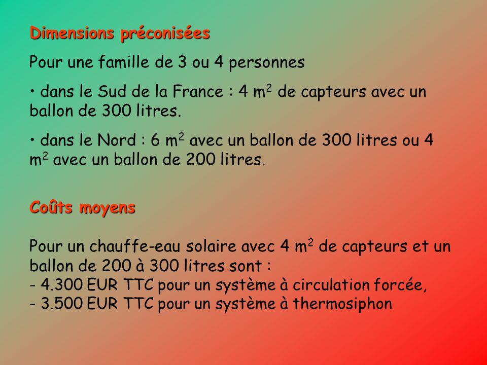 Dimensions préconisées Pour une famille de 3 ou 4 personnes dans le Sud de la France : 4 m 2 de capteurs avec un ballon de 300 litres. dans le Nord :