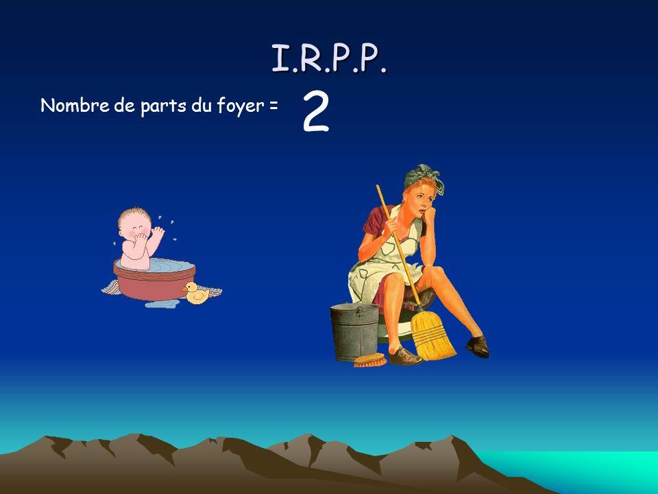 I.R.P.P. 2