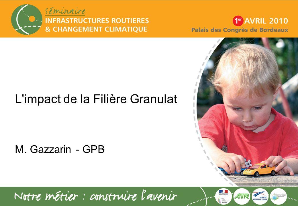 L impact de la Filière Granulat M. Gazzarin - GPB