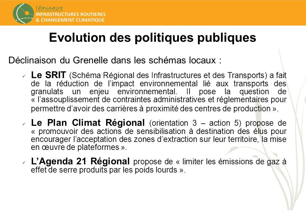 Evolution des politiques publiques Déclinaison du Grenelle dans les schémas locaux : Le SRIT (Schéma Régional des Infrastructures et des Transports) a fait de la réduction de limpact environnemental lié aux transports des granulats un enjeu environnemental.