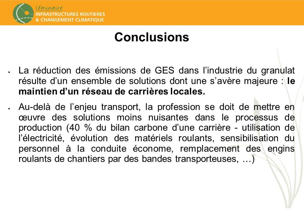 Conclusions La réduction des émissions de GES dans lindustrie du granulat résulte dun ensemble de solutions dont une savère majeure : le maintien dun réseau de carrières locales.