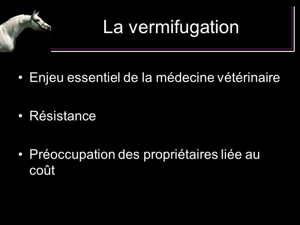 La vermifugation Enjeu essentiel de la médecine vétérinaire Résistance Préoccupation des propriétaires liée au coût