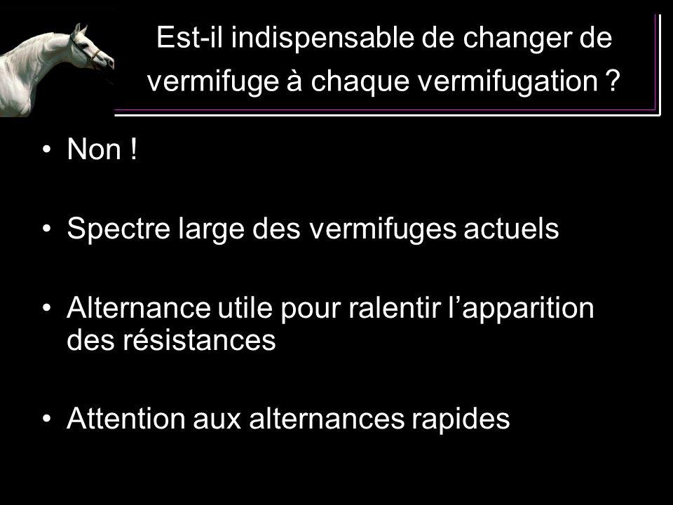 Est-il indispensable de changer de vermifuge à chaque vermifugation ? Non ! Spectre large des vermifuges actuels Alternance utile pour ralentir lappar