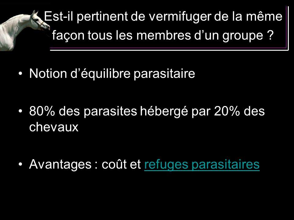 Est-il pertinent de vermifuger de la même façon tous les membres dun groupe ? Notion déquilibre parasitaire 80% des parasites hébergé par 20% des chev