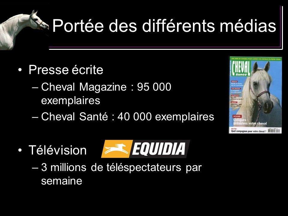 Portée des différents médias Presse écrite –Cheval Magazine : 95 000 exemplaires –Cheval Santé : 40 000 exemplaires Télévision –3 millions de téléspec