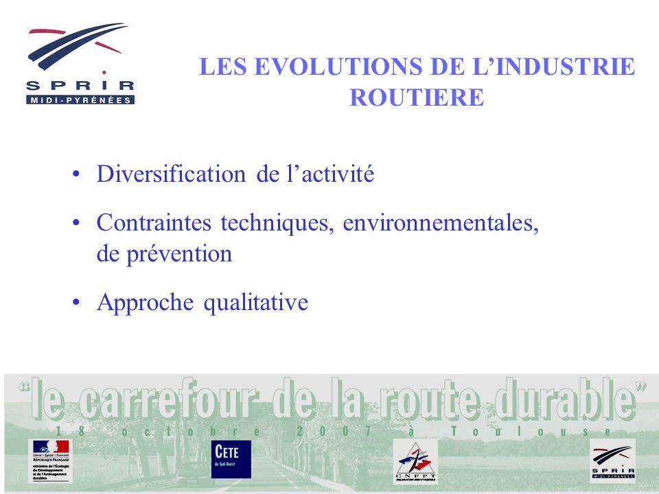 LES EVOLUTIONS DE LINDUSTRIE ROUTIERE Diversification de lactivité Contraintes techniques, environnementales, de prévention Approche qualitative