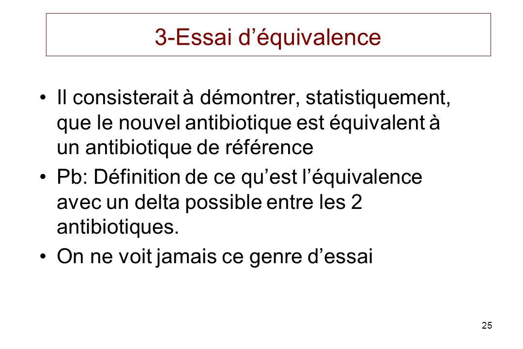25 3-Essai déquivalence Il consisterait à démontrer, statistiquement, que le nouvel antibiotique est équivalent à un antibiotique de référence Pb: Déf