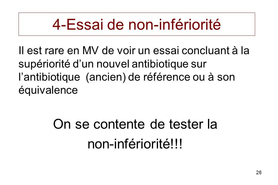 26 4-Essai de non-infériorité Il est rare en MV de voir un essai concluant à la supériorité dun nouvel antibiotique sur lantibiotique (ancien) de réfé