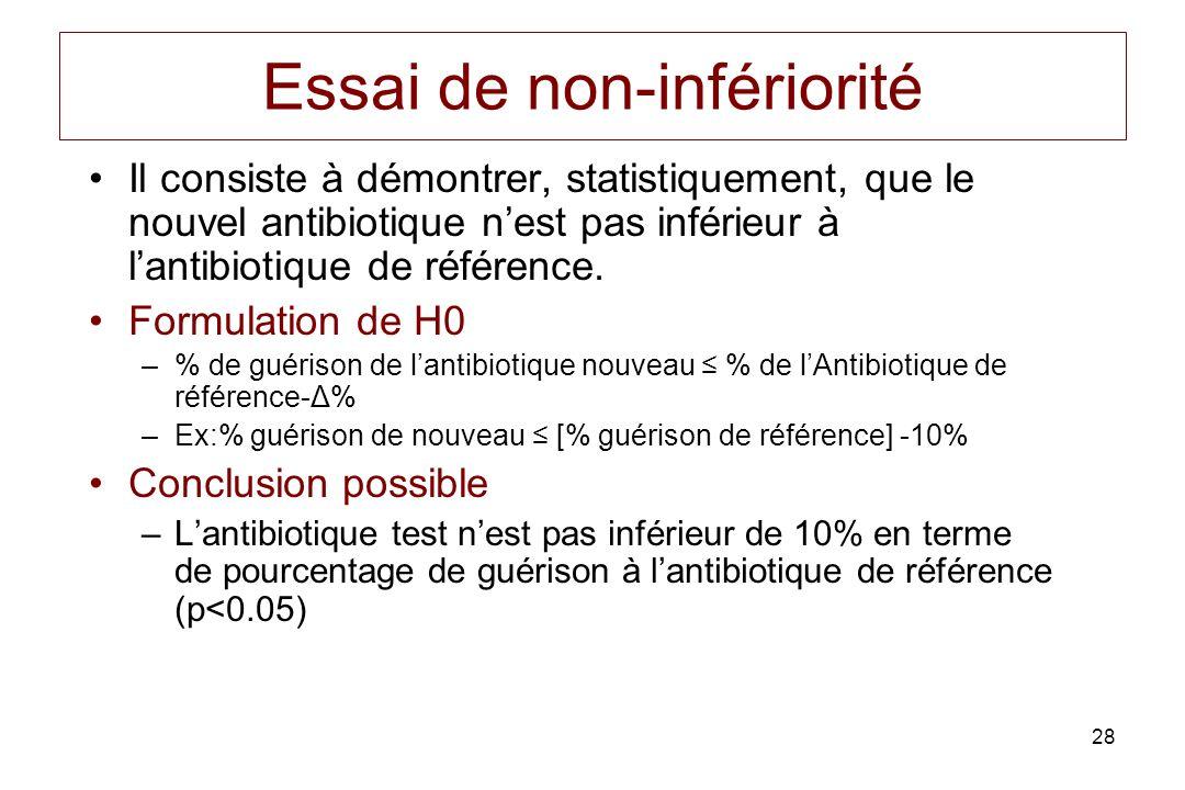 28 Essai de non-infériorité Il consiste à démontrer, statistiquement, que le nouvel antibiotique nest pas inférieur à lantibiotique de référence. Form