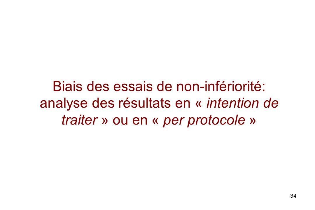 34 Biais des essais de non-infériorité: analyse des résultats en « intention de traiter » ou en « per protocole »