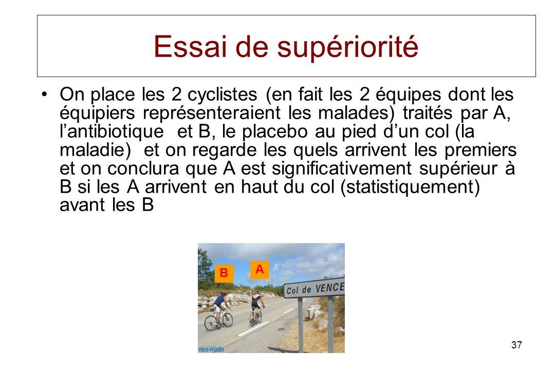 37 Essai de supériorité On place les 2 cyclistes (en fait les 2 équipes dont les équipiers représenteraient les malades) traités par A, lantibiotique