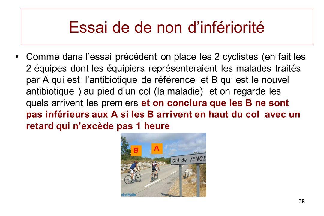 38 Essai de de non dinfériorité Comme dans lessai précédent on place les 2 cyclistes (en fait les 2 équipes dont les équipiers représenteraient les ma