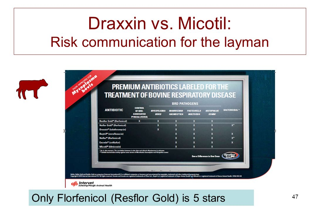 47 Draxxin vs. Micotil: Risk communication for the layman Only Florfenicol (Resflor Gold) is 5 stars