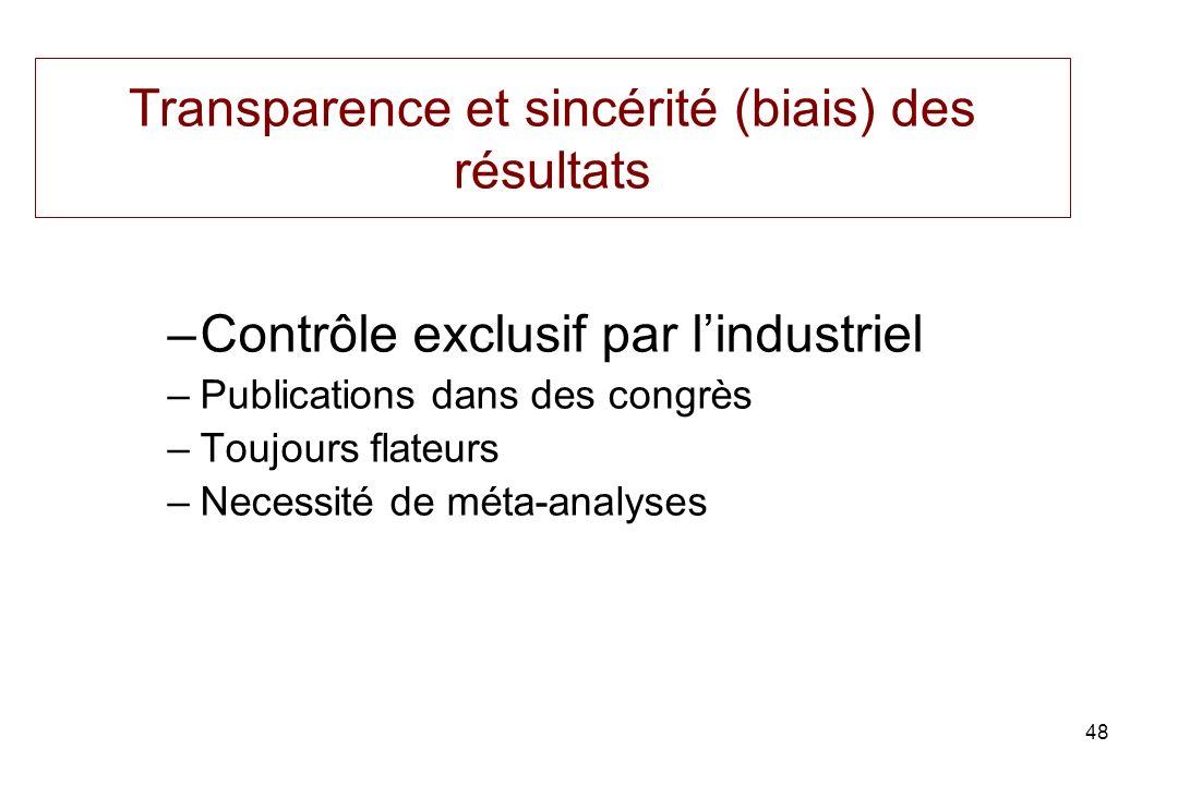 48 Transparence et sincérité (biais) des résultats –Contrôle exclusif par lindustriel –Publications dans des congrès –Toujours flateurs –Necessité de