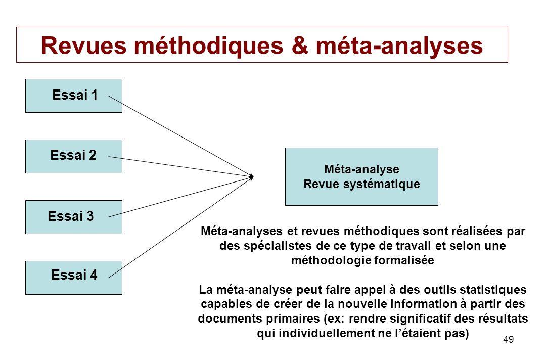 49 Revues méthodiques & méta-analyses Méta-analyse Revue systématique Essai 1 Essai 2 Essai 3 Essai 4 Méta-analyses et revues méthodiques sont réalisé