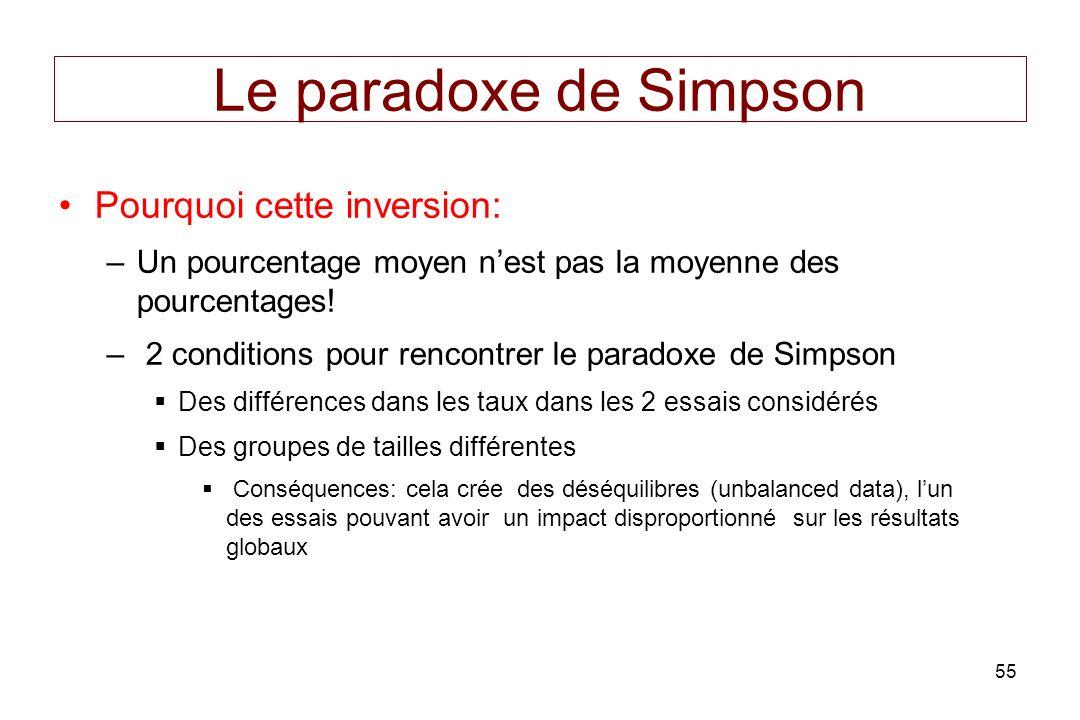 55 Le paradoxe de Simpson Pourquoi cette inversion: –Un pourcentage moyen nest pas la moyenne des pourcentages! – 2 conditions pour rencontrer le para