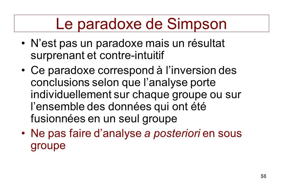 56 Le paradoxe de Simpson Nest pas un paradoxe mais un résultat surprenant et contre-intuitif Ce paradoxe correspond à linversion des conclusions selo