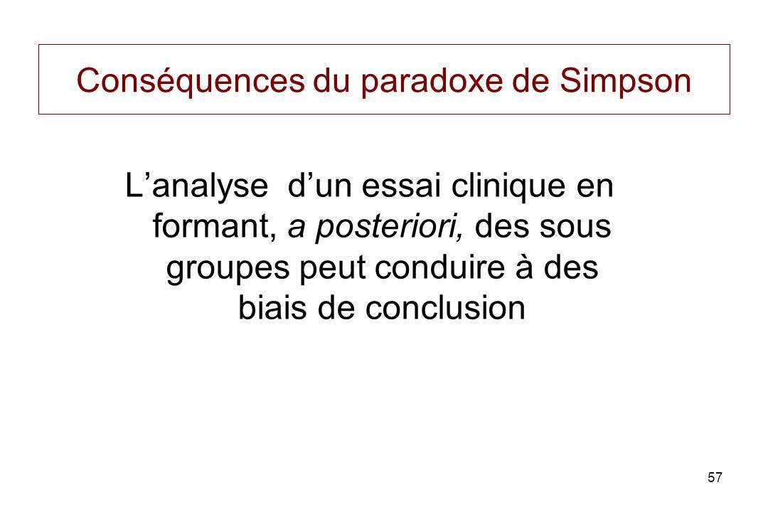 57 Conséquences du paradoxe de Simpson Lanalyse dun essai clinique en formant, a posteriori, des sous groupes peut conduire à des biais de conclusion
