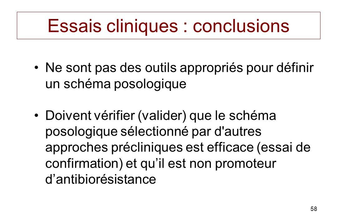 58 Essais cliniques : conclusions Ne sont pas des outils appropriés pour définir un schéma posologique Doivent vérifier (valider) que le schéma posolo