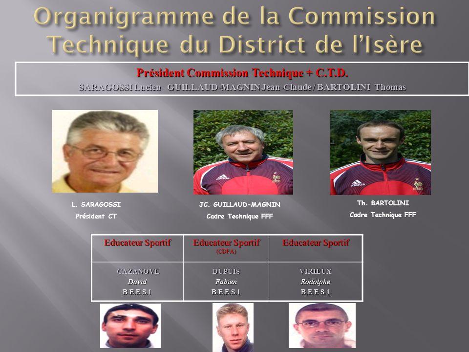 Président Commission Technique + C.T.D. SARAGOSSI Lucien GUILLAUD-MAGNIN Jean-Claude / BARTOLINI Thomas Educateur Sportif Educateur Sportif (CDFA) Edu