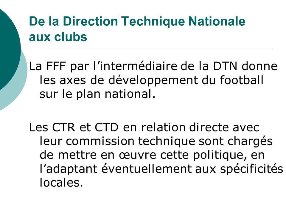 De la Direction Technique Nationale aux clubs La FFF par lintermédiaire de la DTN donne les axes de développement du football sur le plan national. Le