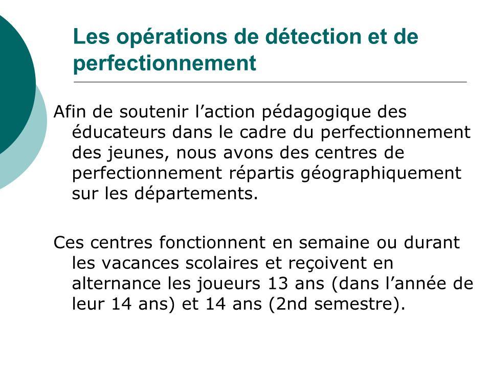 Les opérations de détection et de perfectionnement Afin de soutenir laction pédagogique des éducateurs dans le cadre du perfectionnement des jeunes, n