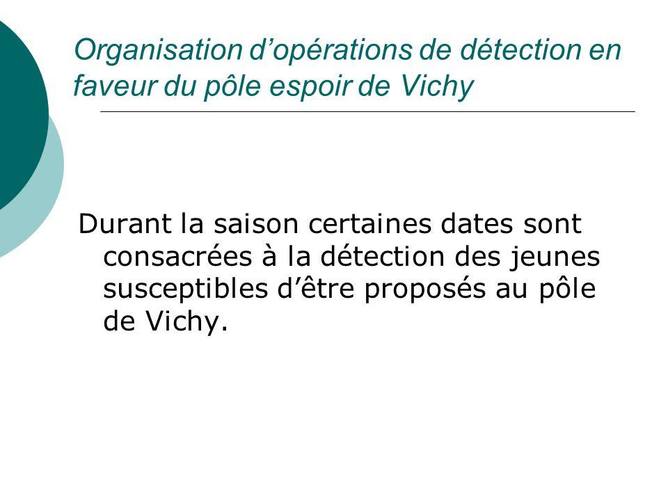 Organisation dopérations de détection en faveur du pôle espoir de Vichy Durant la saison certaines dates sont consacrées à la détection des jeunes sus