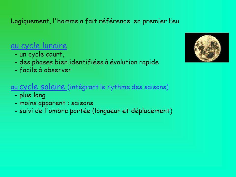 Logiquement, l'homme a fait référence en premier lieu au cycle lunaire - un cycle court, - des phases bien identifiées à évolution rapide - facile à o