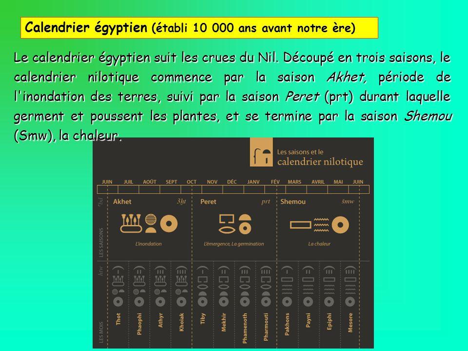 Le calendrier égyptien suit les crues du Nil. Découpé en trois saisons, le calendrier nilotique commence par la saison Akhet, période de l'inondation