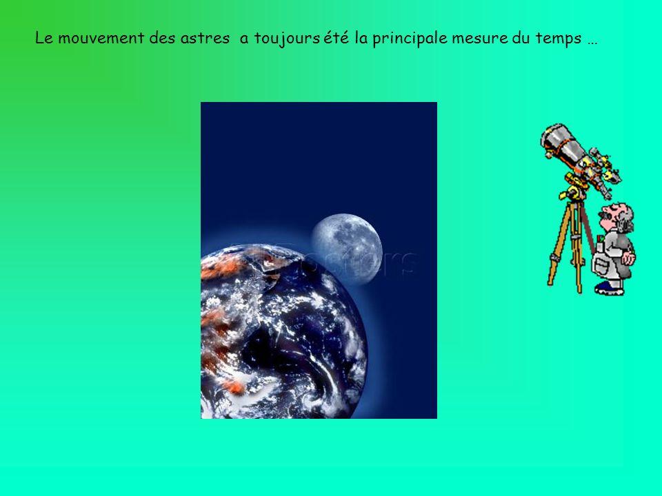 éléments de base dastronomie éléments de base dastronomie calendriers : la naissance des calendriers calendriers : la naissance des calendriers La longue élaboration du calendrier grégorien (civil), du lunaire au solaire La longue élaboration du calendrier grégorien (civil), du lunaire au solaire calendrier lunaire : calendrier musulman calendrier lunaire : calendrier musulman calendrier luni-solaire : calendrier hébraïque calendrier luni-solaire : calendrier hébraïque calendrier en base 10 : calendrier révolutionnaire calendrier en base 10 : calendrier révolutionnaire Plan