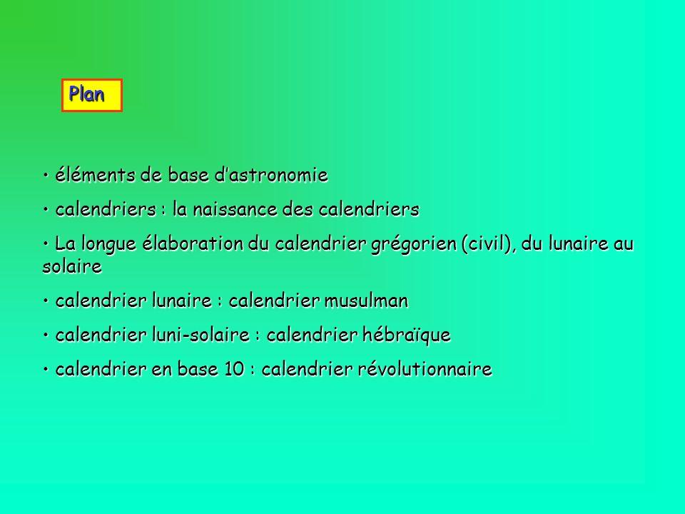éléments de base dastronomie éléments de base dastronomie calendriers : la naissance des calendriers calendriers : la naissance des calendriers La lon