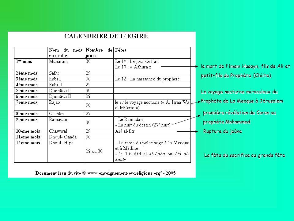 la mort de l'imam Husayn, fils de Ali et petit-fils du Prophète (Chiite) Rupture du jeûne première révélation du Coran au prophète Mohammed Le voyage