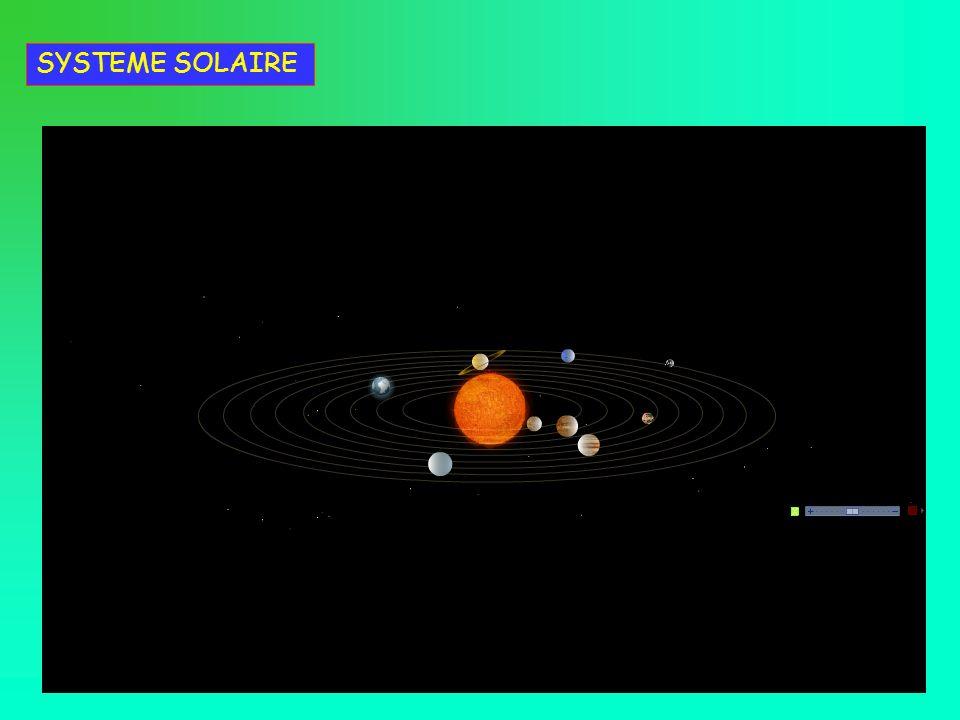 21 mars Pleine lune Dimanche suivant la pleine lune Date de Pâques 2012