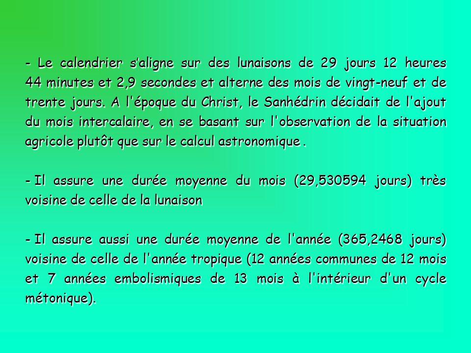 - Le calendrier saligne sur des lunaisons de 29 jours 12 heures 44 minutes et 2,9 secondes et alterne des mois de vingt-neuf et de trente jours. A l'é