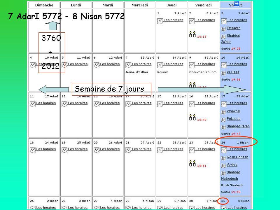 7 AdarI 5772 - 8 Nisan 5772 3760 +2012 Semaine de 7 jours