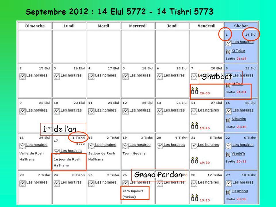 Septembre 2012 : 14 Elul 5772 - 14 Tishri 5773 Shabbat 1 er de lan Grand Pardon