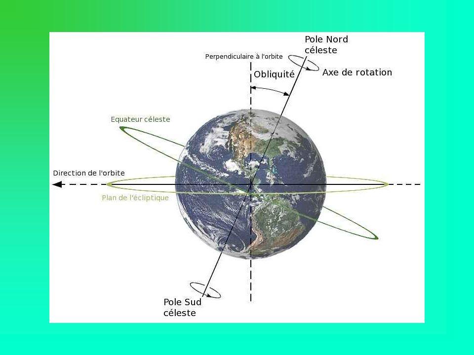 ANNÉES Année moyenne ou tropique Période de révolution de la Terre 365, 242 189 8 … jours 365 j 5 h 48 min 45, 96768 … s Soit 31 556 925, 96768… s Année sidérale Temps que la Terre mettra pour revenir dans cette même direction.