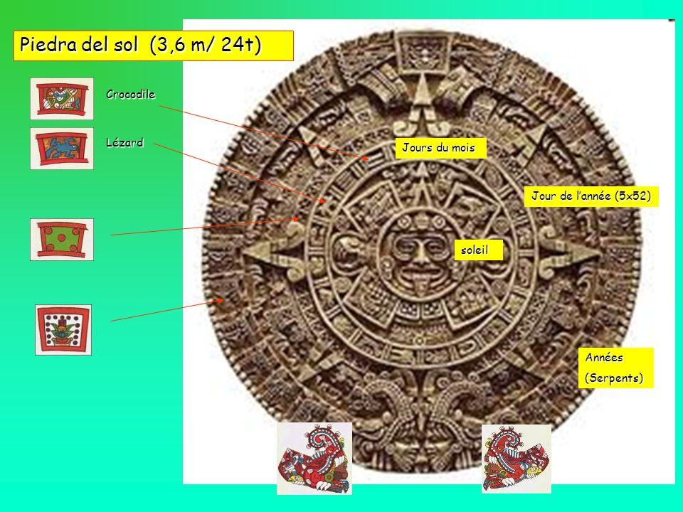 Piedra del sol (3,6 m/ 24t) Jours du mois Crocodile Lézard Jour de lannée (5x52) Années(Serpents) soleil