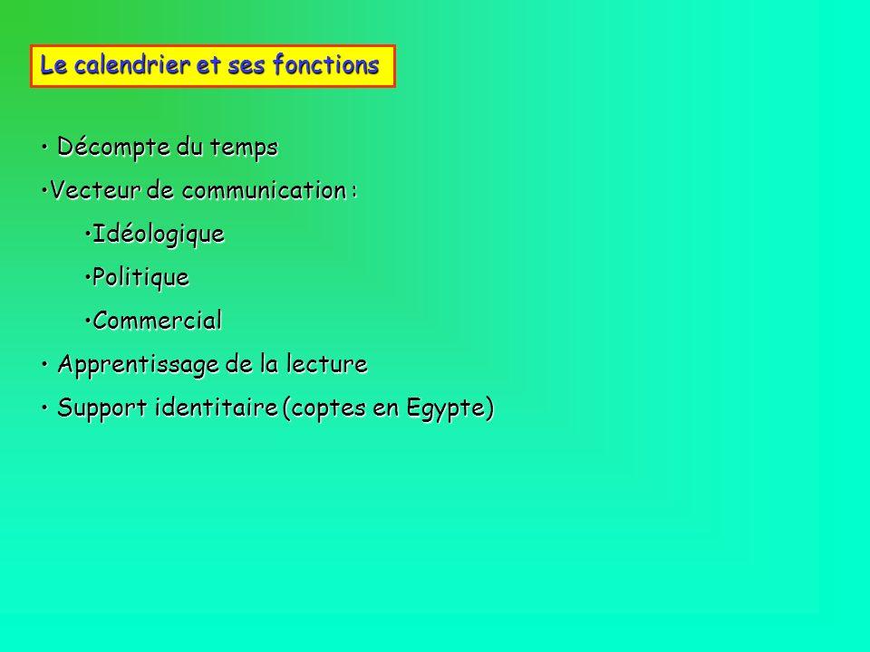 Le calendrier et ses fonctions Décompte du temps Décompte du temps Vecteur de communication :Vecteur de communication : IdéologiqueIdéologique Politiq