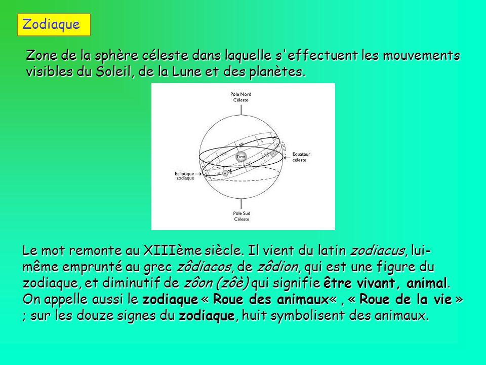 Zodiaque Zone de la sphère céleste dans laquelle s'effectuent les mouvements visibles du Soleil, de la Lune et des planètes. Le mot remonte au XIIIème