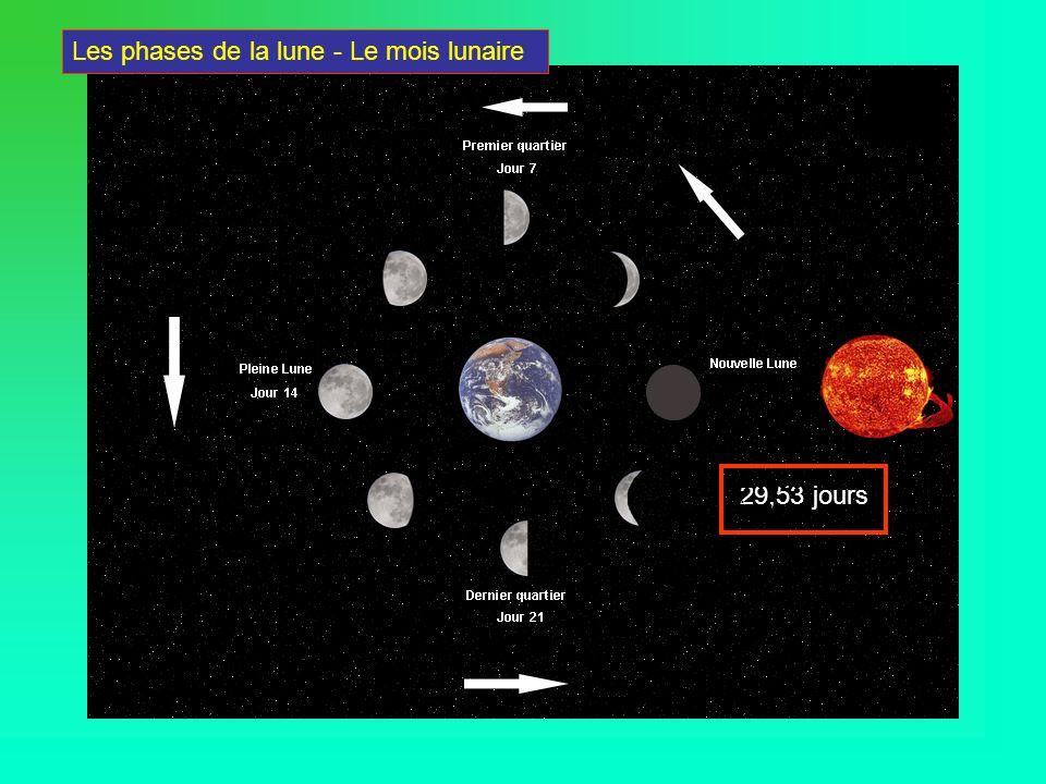 Logiquement, l homme a fait référence en premier lieu au cycle lunaire - un cycle court, - des phases bien identifiées à évolution rapide - facile à observer au cycle solaire (intégrant le rythme des saisons) - plus long - moins apparent : saisons - suivi de l ombre portée (longueur et déplacement)