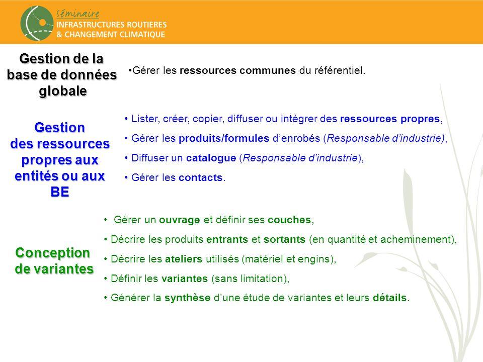 Gestion de la base de données globale Gestion des ressources propres aux entités ou aux BE Conception de variantes Gérer les ressources communes du référentiel.