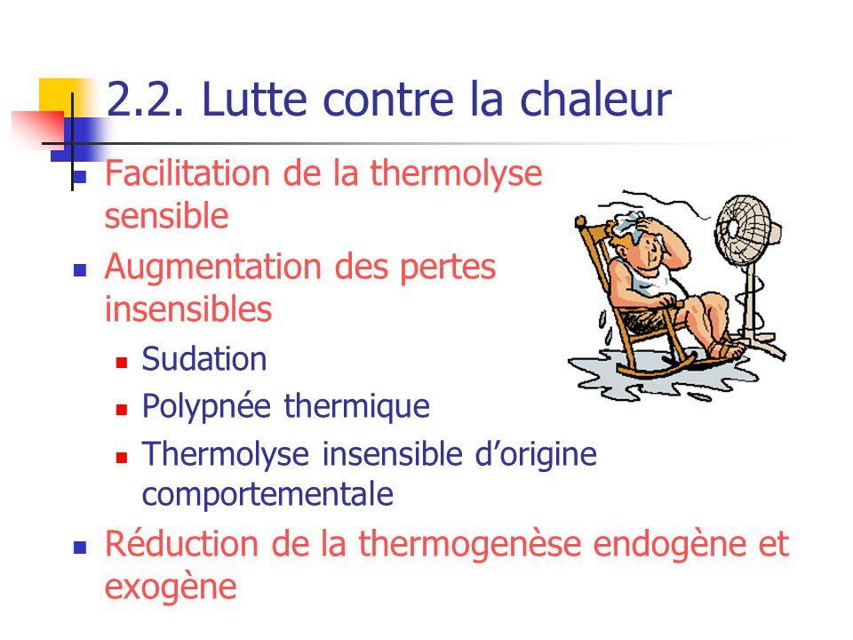 2.2. Lutte contre la chaleur Facilitation de la thermolyse sensible Augmentation des pertes insensibles Sudation Polypnée thermique Thermolyse insensi