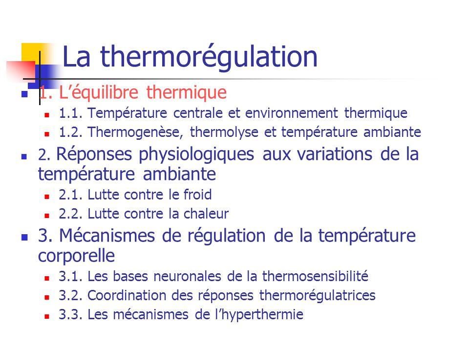 2.1.Lutte contre le froid 10 2030 50 100 150 Température ambiante (°C) Thermogenèse (kcal.m -2.
