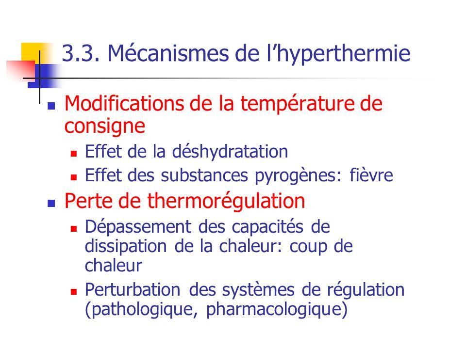 3.3. Mécanismes de lhyperthermie Modifications de la température de consigne Effet de la déshydratation Effet des substances pyrogènes: fièvre Perte d