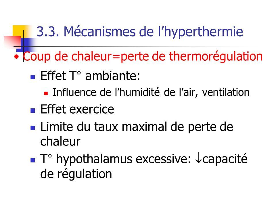 3.3. Mécanismes de lhyperthermie Effet T° ambiante: Influence de lhumidité de lair, ventilation Effet exercice Limite du taux maximal de perte de chal