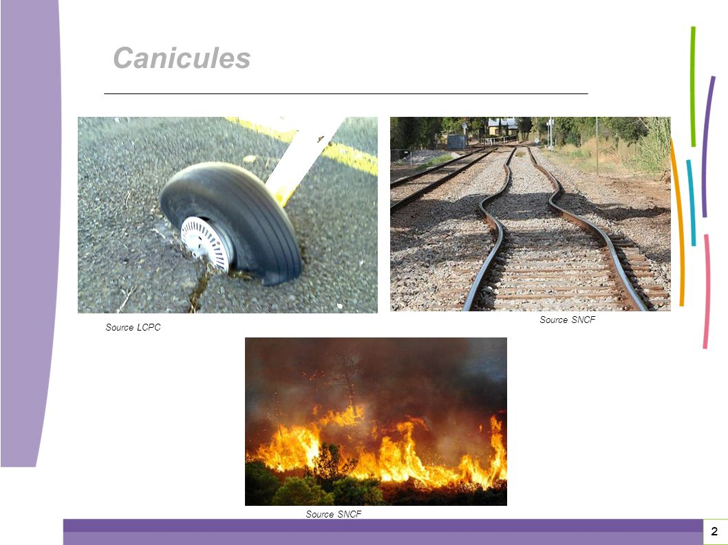 2 Canicules Source LCPC Source SNCF
