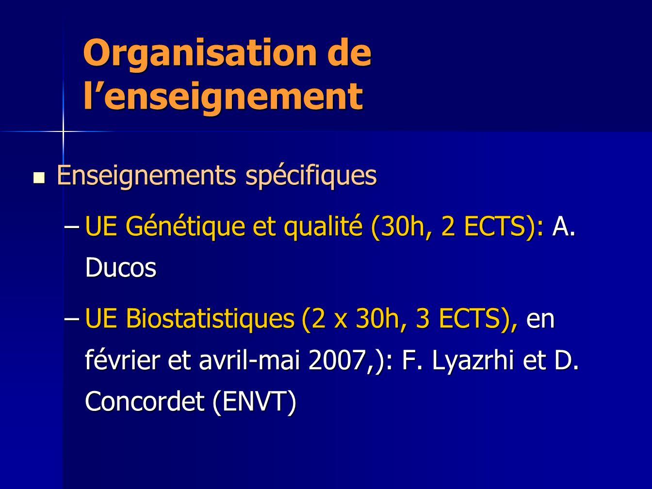 Organisation de lenseignement Enseignements spécifiques Enseignements spécifiques –UE Génétique et qualité (30h, 2 ECTS): A. Ducos –UE Biostatistiques