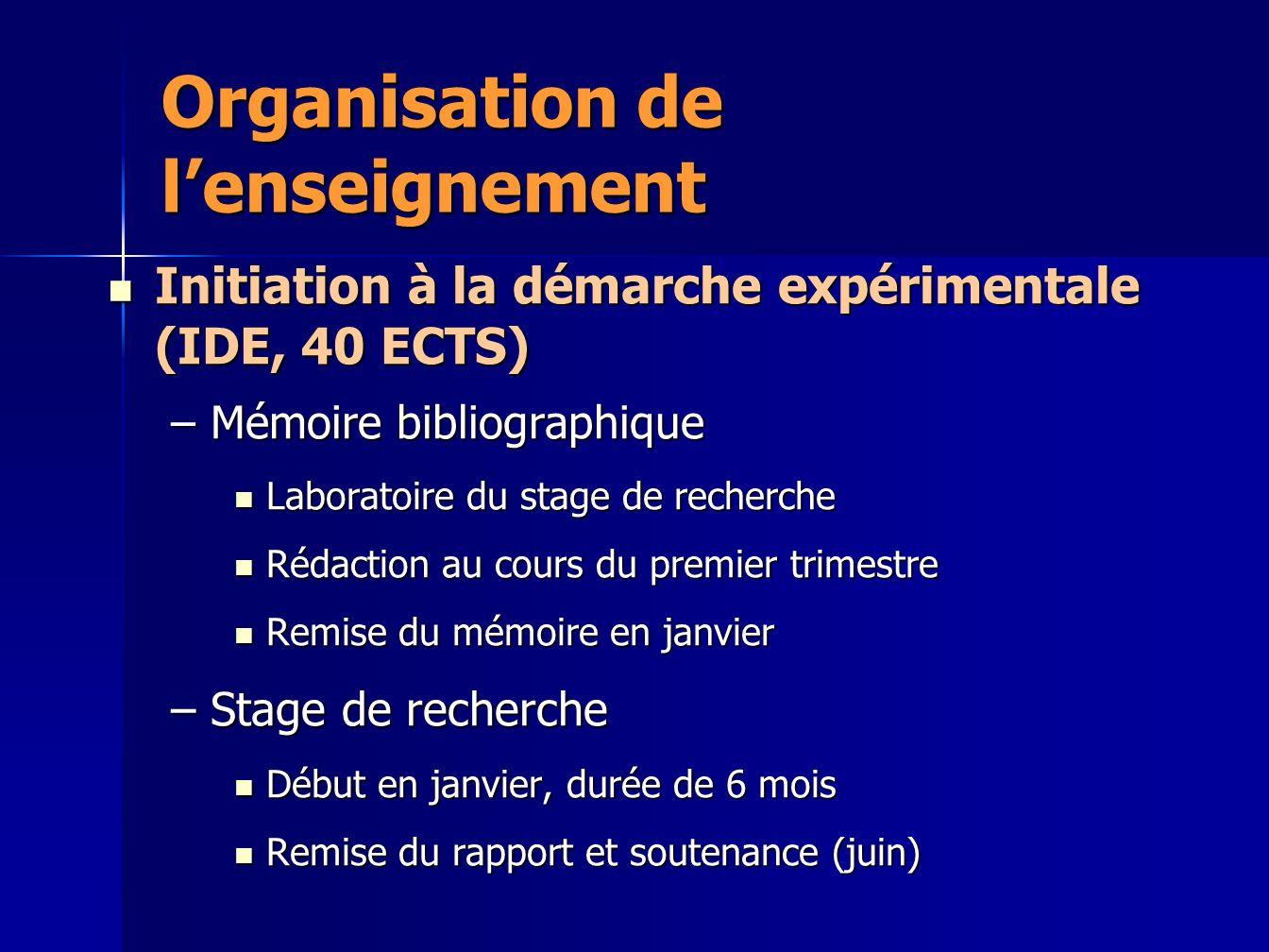 Organisation de lenseignement Initiation à la démarche expérimentale (IDE): Initiation à la démarche expérimentale (IDE): –Présentation des sujets de stage à lENSAT –Choix des stages –Préparation du mémoire bibliographique –A partir de janvier: Stage de recherche au laboratoire