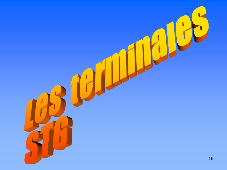 15 Enseignements Facultatifs 1ère STG Information et Communication1ère STG Information et Gestion Danse * EPS de complément * Langue régionale Musique